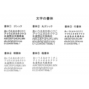 文字の書体